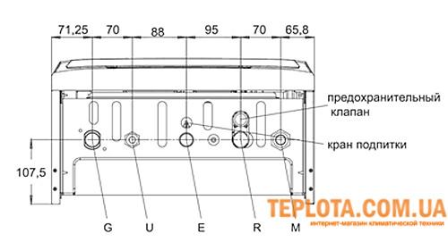 Патрубки подключения гидравлических контуров и газопровода котла NOBEL