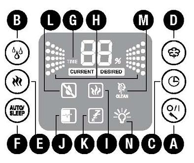 Фото Схема кнопок управления и