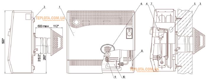 Газовый конвектор ATON