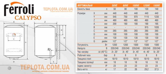 Расширенные технические характеристики моделей водонагревателя FERROLI CALYPSO