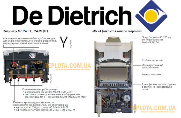 DeDitrich-2