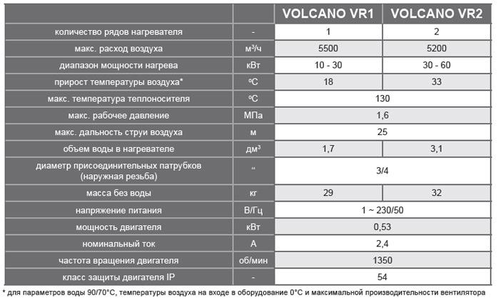 Volcano-brif-3