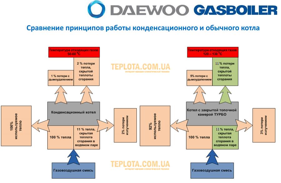 Daewoo-003