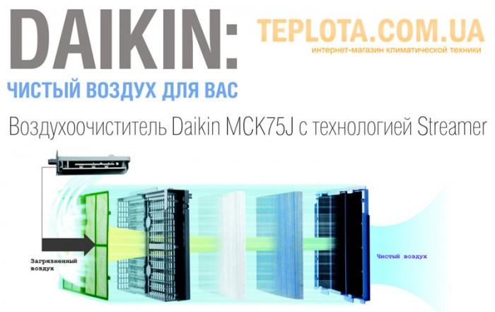Воздухоочиститель Daikin MCK75J с технологией Streamer