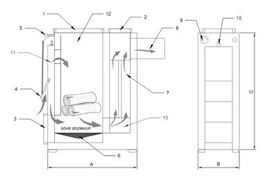 Схема работы котла termit tt