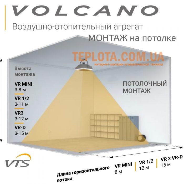 Как правильно подобрать воздушно –отопительный агрегат Volcano?